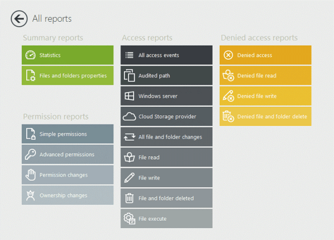 file auditing reports