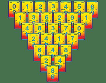PyraMath Have Fun Learning Math with PyraMath
