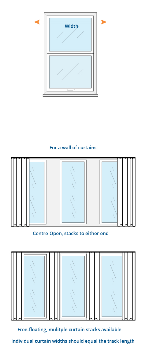 how to measure curtains how to