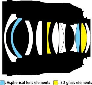 24mm-optical-design
