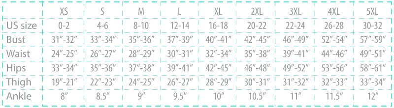 cc-sizes