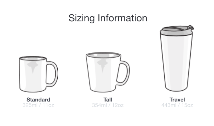 RedBubble Sizing-for Mugs