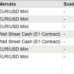 Risultati di trading del 18-05-2016