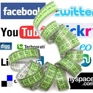 Marketing Strategie Plan Social Media Was sind die wichtigen soziale Metriken für Unternehmen