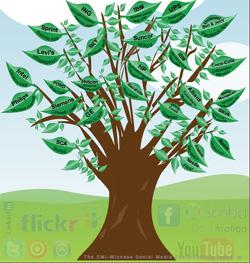 Macht Social Media die Welt besser