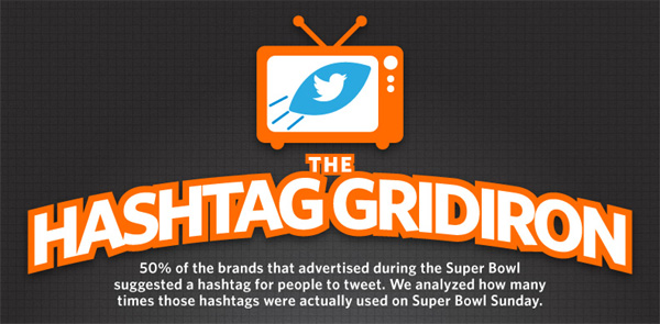 Sind #Hashtags in TV-Commercials effektiv