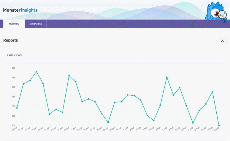 wordpress google analytics con monsterinsights