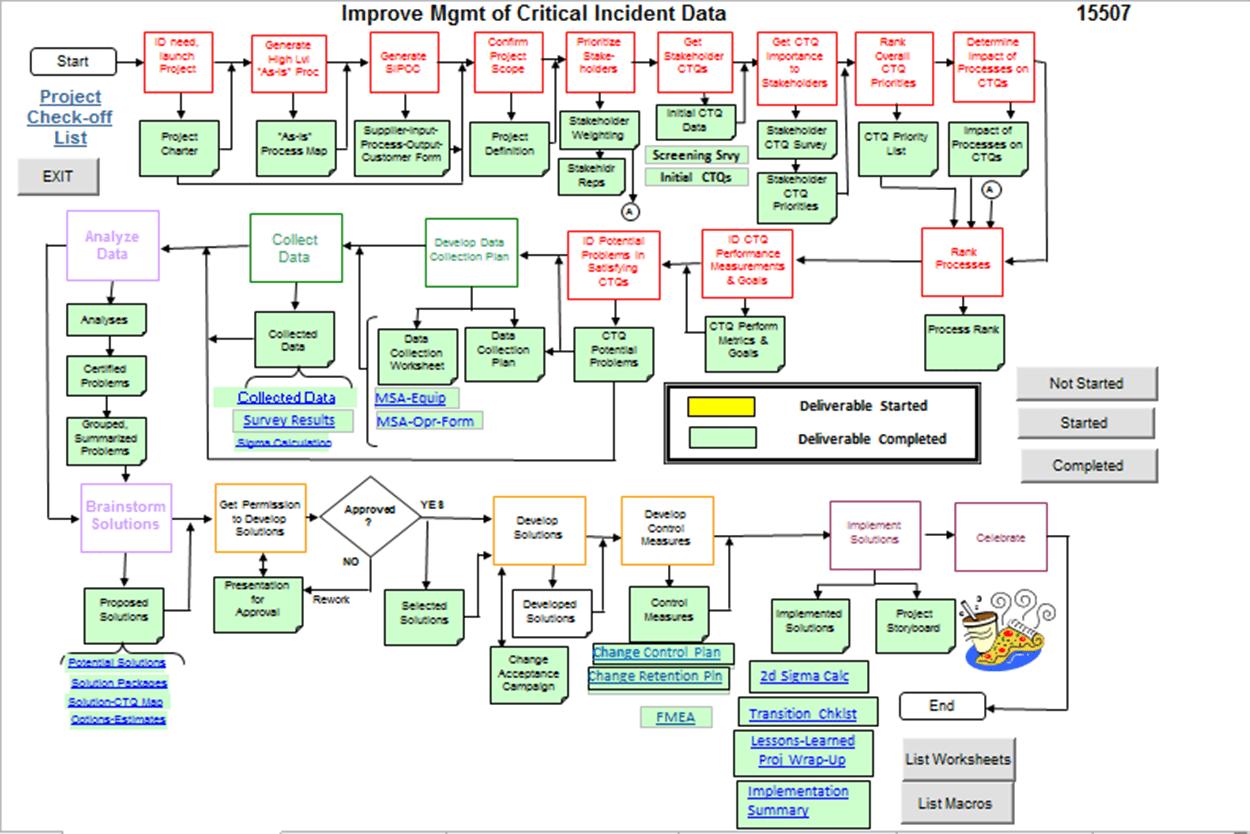Excel Worksheet Workbook