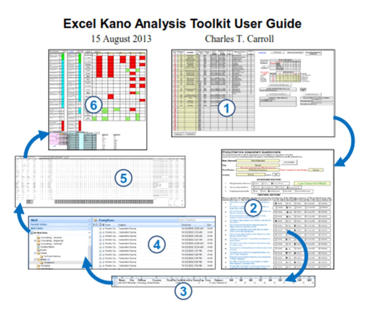 Kanoysis Excel Toolkit Isixsigma