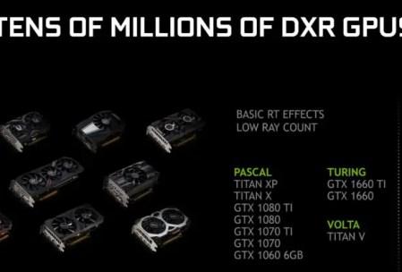 Nvidia GTX Ray Tracing Update Coming