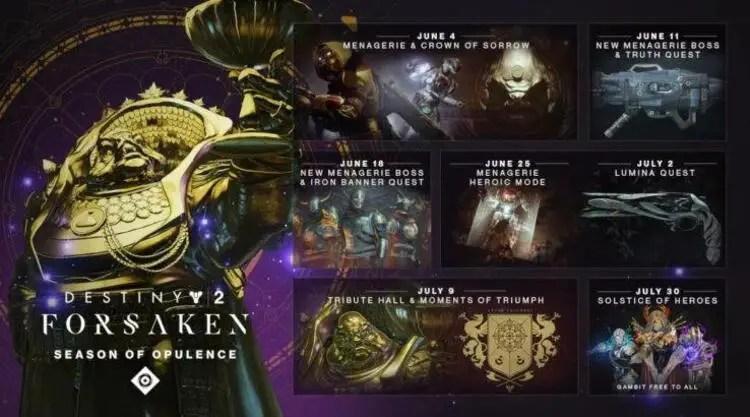 Destiny 2 Season of Opulence Roadmap