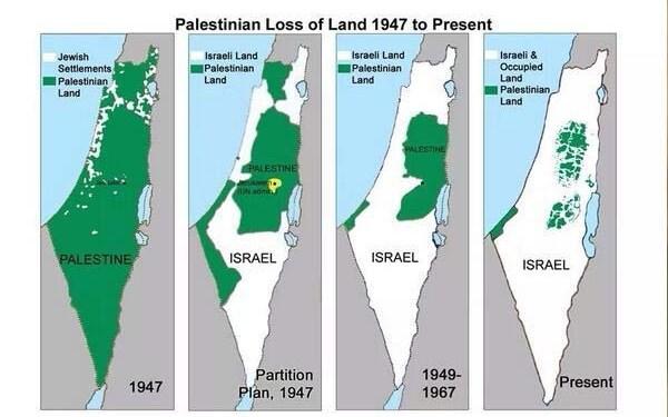 Palestina, dari Masa ke Masa 1