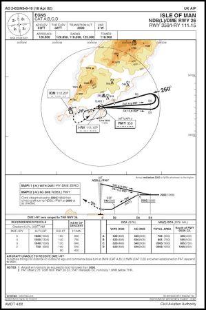 Ronaldsway Runway 26 NDBDME Approach 2002
