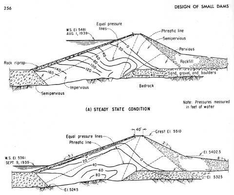 Island Breath: Kauai Reservoir Failure