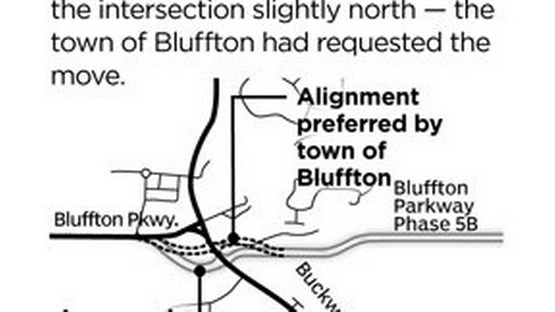 Intersection issue with Bluffton Parkway realignment up