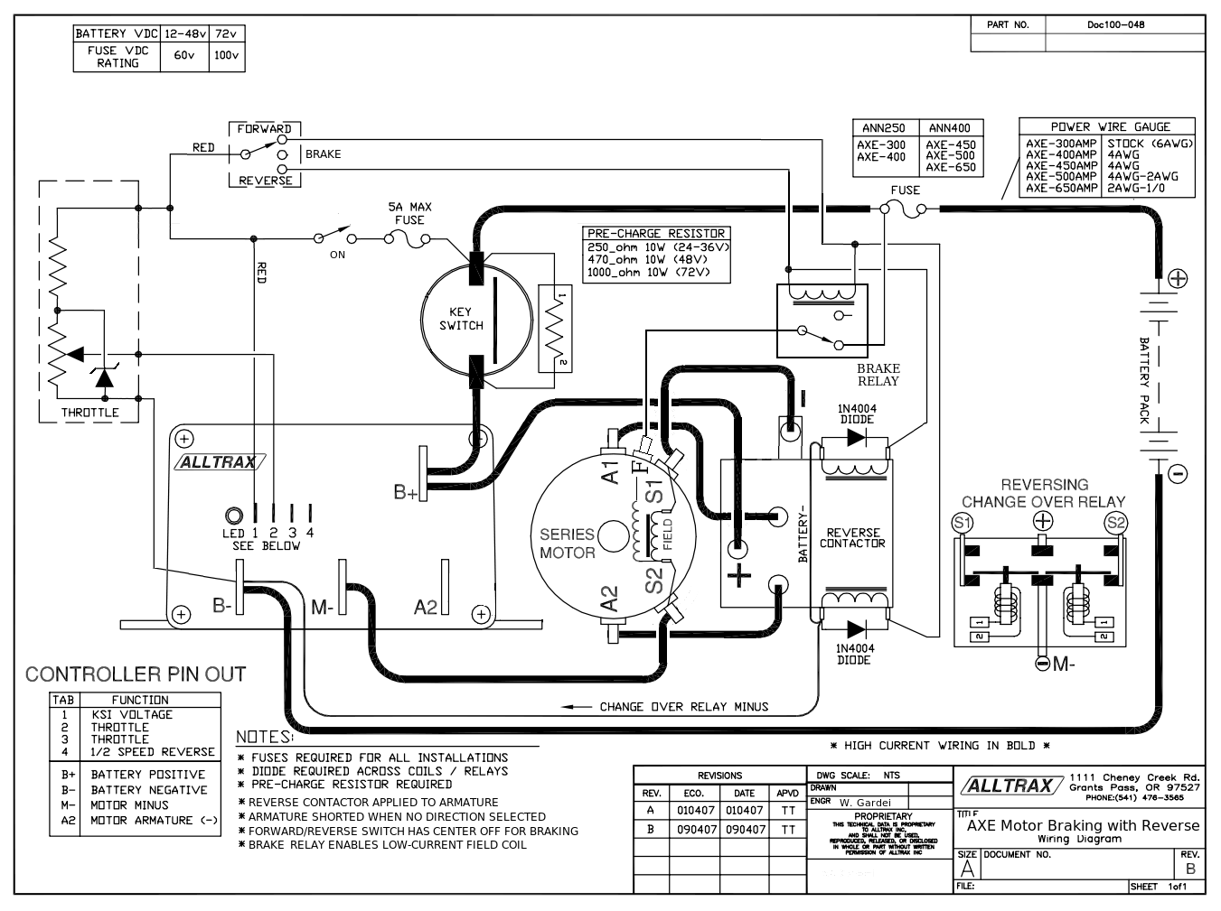 Alltrax Axe Wiring Diagram Oil Pump 4.2 Liter Ford Engine