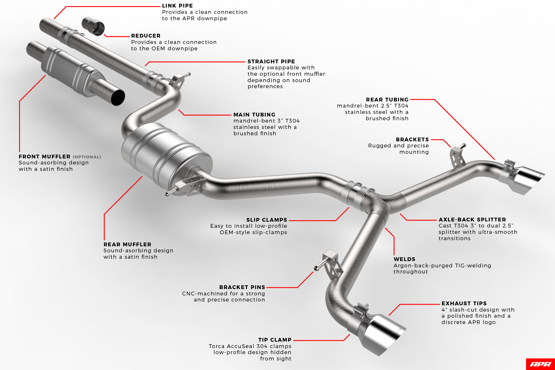 audi a4 exhaust system diagram chevy cavalier stereo wiring 3 engine 2007