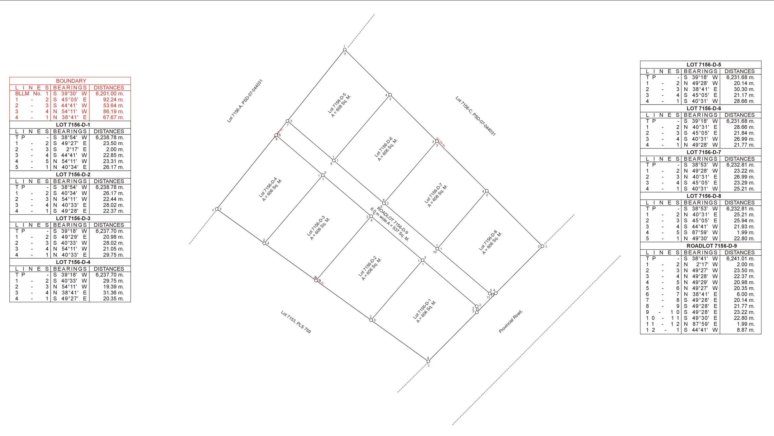 Residential Lot For Sale Code Rl