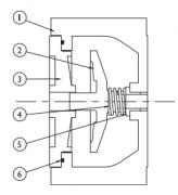 IFC Islip Flow Controls Inc.