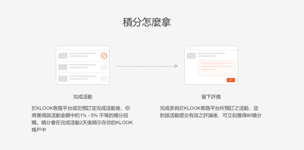 小資 | 2020 3月-klook客路優惠代碼整理 (臺灣用戶) - ISMELEFT