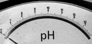 what lowers soil pH