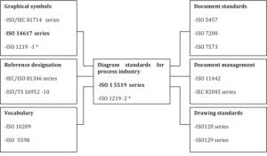 ISO 140841:2015(en), Process diagrams for power plants