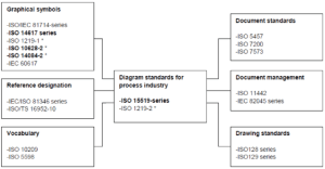 ISO 140842:2015(en), Process diagrams for power plants