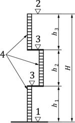 NF EN ISO 14122 4 PDF