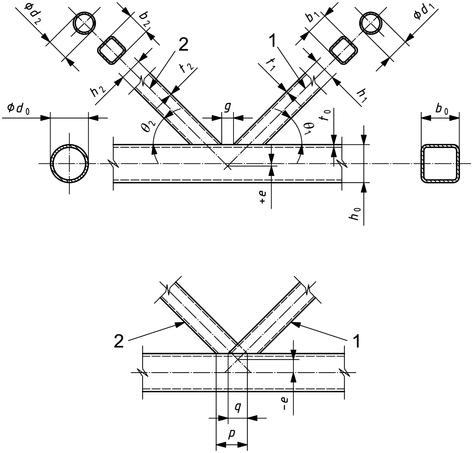 ISO 14347:2008(en), Fatigue ? Design procedure for welded