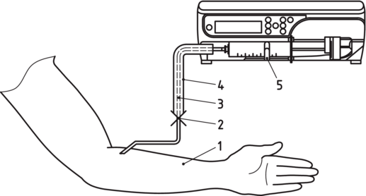 ISO 8536-8:2015(en), Infusion equipment for medical use