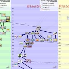 Diagram Of Evolution Timeline Pool Timer Wiring Intermatic Super Soaker Tree Isoaker Com Full Size Image Non Clickable Jpg