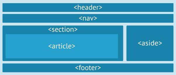 html5-estructura-01