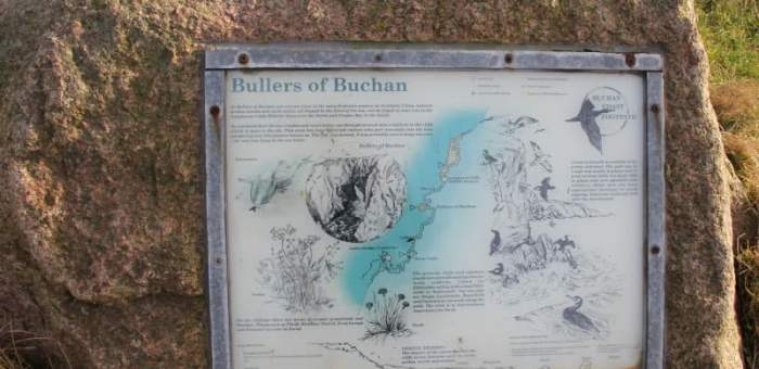 Bullers of Buchan sign