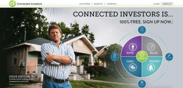 picture of connectedinvestors.com homepage