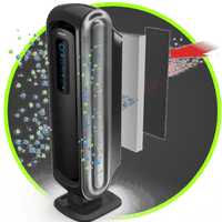 picture of the best air purifiers