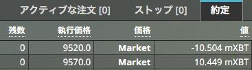 BitMEX(ビットメックス)手数料わかりづらい