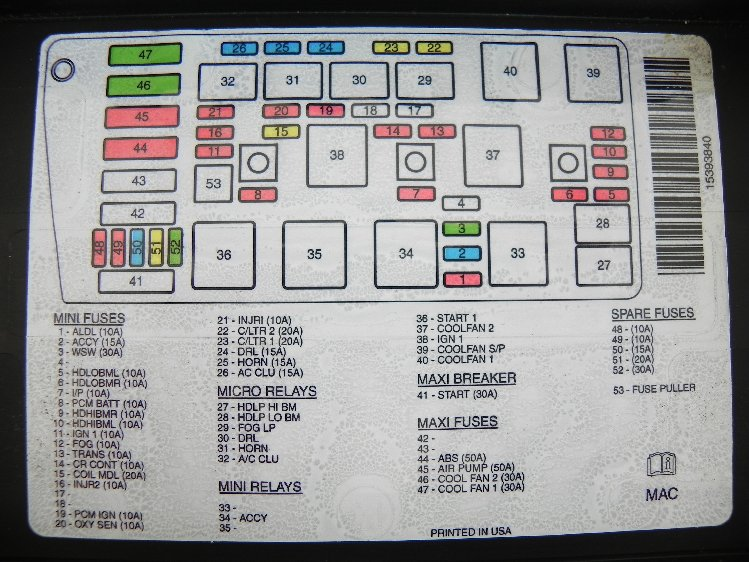 1994 Cadillac Seville Sts Circuit Breaker Fuse Box Diagram