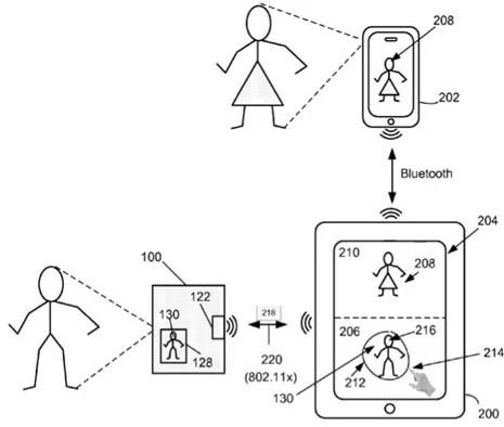 Apple brevetta gesture 3D per comandare i dispositivi a