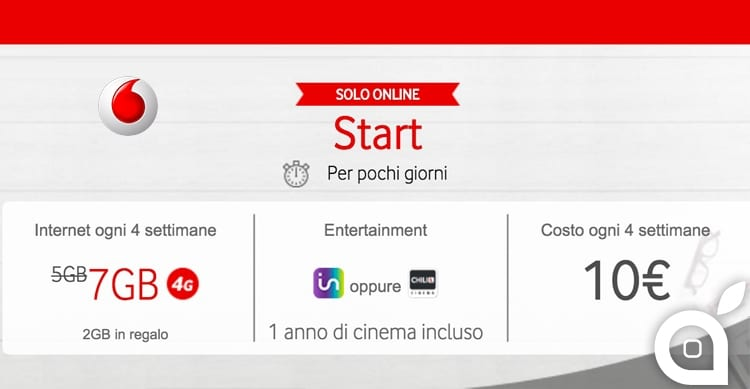 vodafone giga start