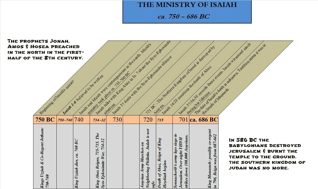 Image result for Isaiah 9:13-16