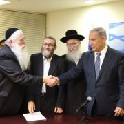Haredi Parties