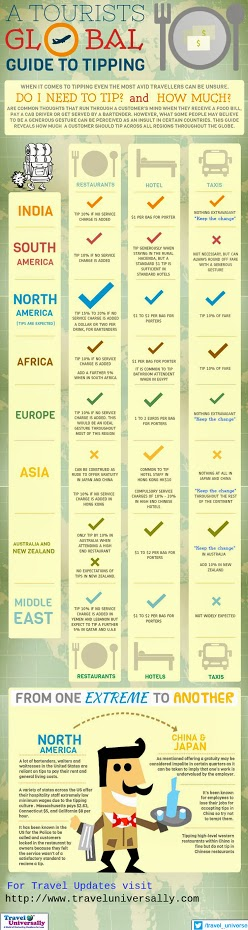 Tourists Global Guide