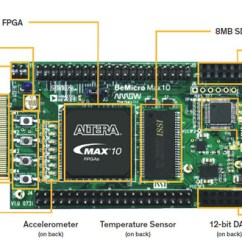 Usb Pin Diagram Tjm Ibs Dual Battery System Wiring Issi_newsletter