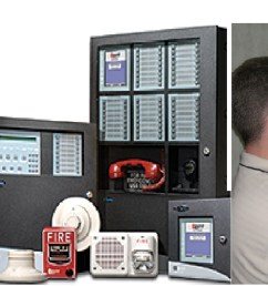 gamewell fci is a part of the honeywell automation and control solutions business group is a design and manufacturing leader in fire alarm control panels  [ 1806 x 556 Pixel ]