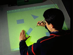 Bill Buxton research in 1995