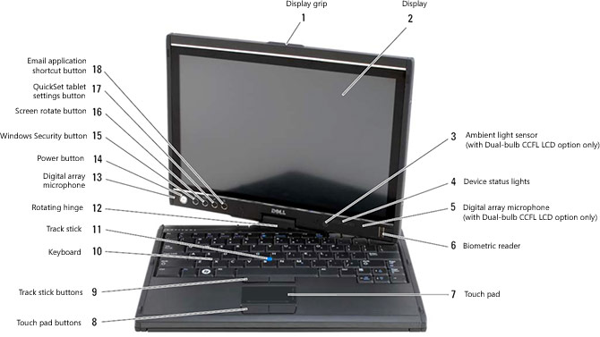 Dell Latitude XT annotated