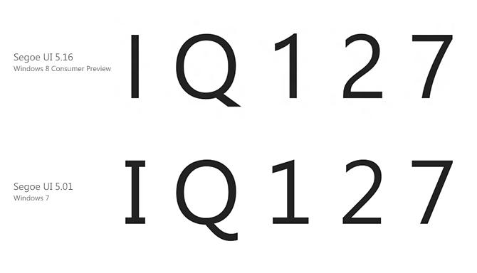 Segoe WP build Fonts Free Download