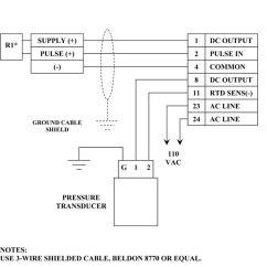 Vortex Flow Meter Wiring Diagram Land Cruiser 80 Loop : 25 Images - Diagrams | 138dhw.co