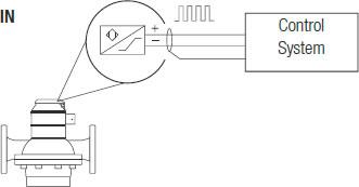 Aquametro Contoil® Meter Data from ISTEC Corporation the