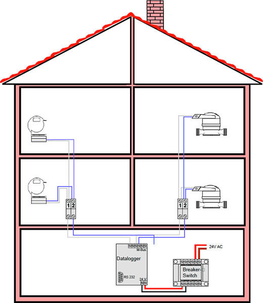 residential electric meter wiring diagram elegant photos of 3 way 4 switch electrical 43 btu network documentation house 01 from istec corporation the flow